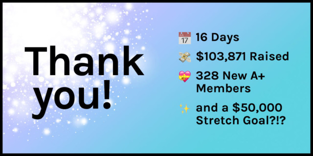 Thank you! 16 Days, $103,871 raised, 328 new A+ members, and a $50,000 stretch goal?!?