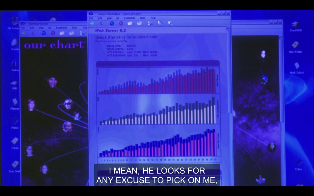 """A screenshot of the Our Chart website. """"I mean, he looks for any excuse to pick on me."""""""