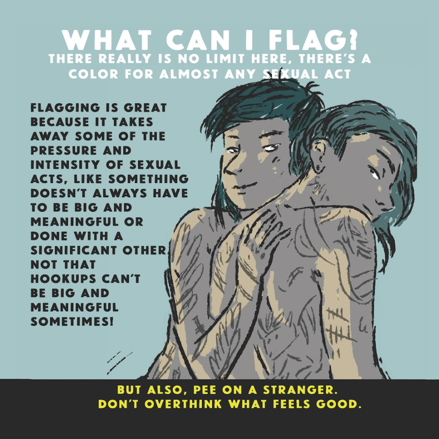 What can I flag? There really is no limit here, there's a color for almost every sexual act. Flagging is great because it takes away some of the pressure and intensity of sexual acts, like something doesn't always have to be big or meaningful or done with a significant other. Not that hookups can't be big and meaningful sometimes! (But also, pee on a stranger. Don't overthink what feels good.)