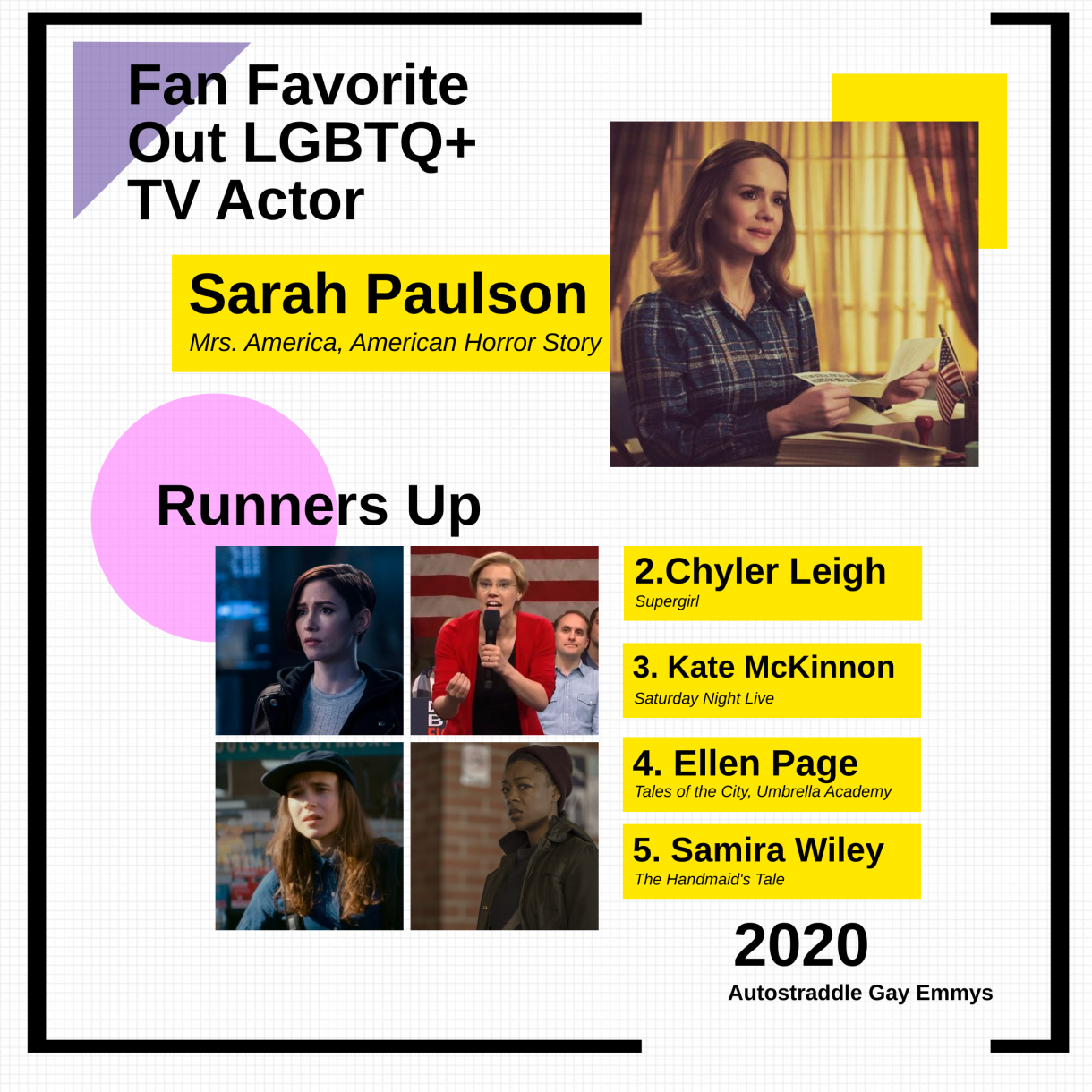 Graphic for Fan Favorite Out LGBTQ+ Actor: 1. Sarah Paulson, 2. Chyler Leigh, 3. Kate McKinnon, 4. Ellen Page, 5. Samira Wiley