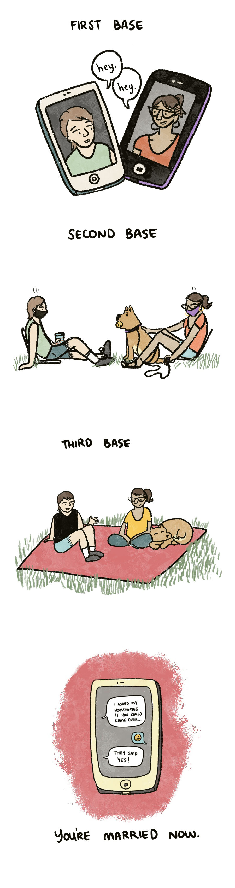 A 4 panel comic about dating during the pandemic. Panel 1: Titled First Base. Two smart phones with two people on a FaceTime date, each saying hey to the other. Panel 2: Titled Second Base. The same two people are on a social distance date in the park. Both are wearing masks and sitting six feet apart. One is with a cute dog holding a ball in its mouth. Panel 3: Titled Third Base. The same two people are sitting on a blanket together in the park. They are not wearing masks but they are smiling and talking. The cute dog sleeps peacefully next to its person. Panel 4: A smartphone shows a text message conversation that goes like this: Person 1: I asked my housemates if you could come over… Person 2: Nervous face emoji. Person 1: They said yes! Final text reads: You're Married Now!