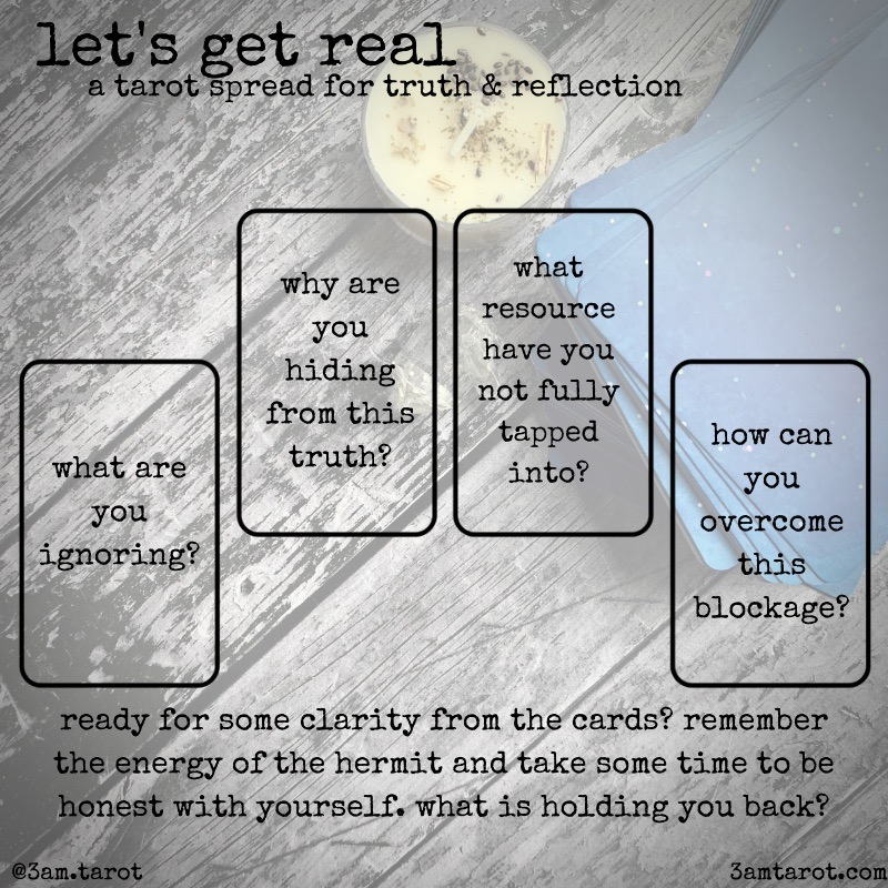 """Text at the top of the image reads """"Let's get real: a tarot spread for truth & reflection."""" Four rectangles indicating spaces to place four tarot cards are below, formed in the shape of an upward arch; reading from left to right, the card spaces read: """"What are you ignoring?,"""" """"Why are you hiding from this truth?,"""" """"What resource have you not fully tapped into?,"""" and """"How can you overcome this blockage?"""" Below the cards, a caption reads: Ready for some clarity from the cards? Remember the energy of the hermit and take some time to be honest with yourself. What is holding you back?"""" The image is watermarked 3amtarot.com"""