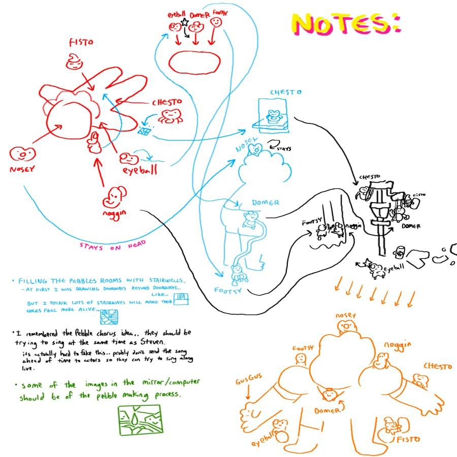 Pebbles concept art by Adventure Time creator Pen Ward