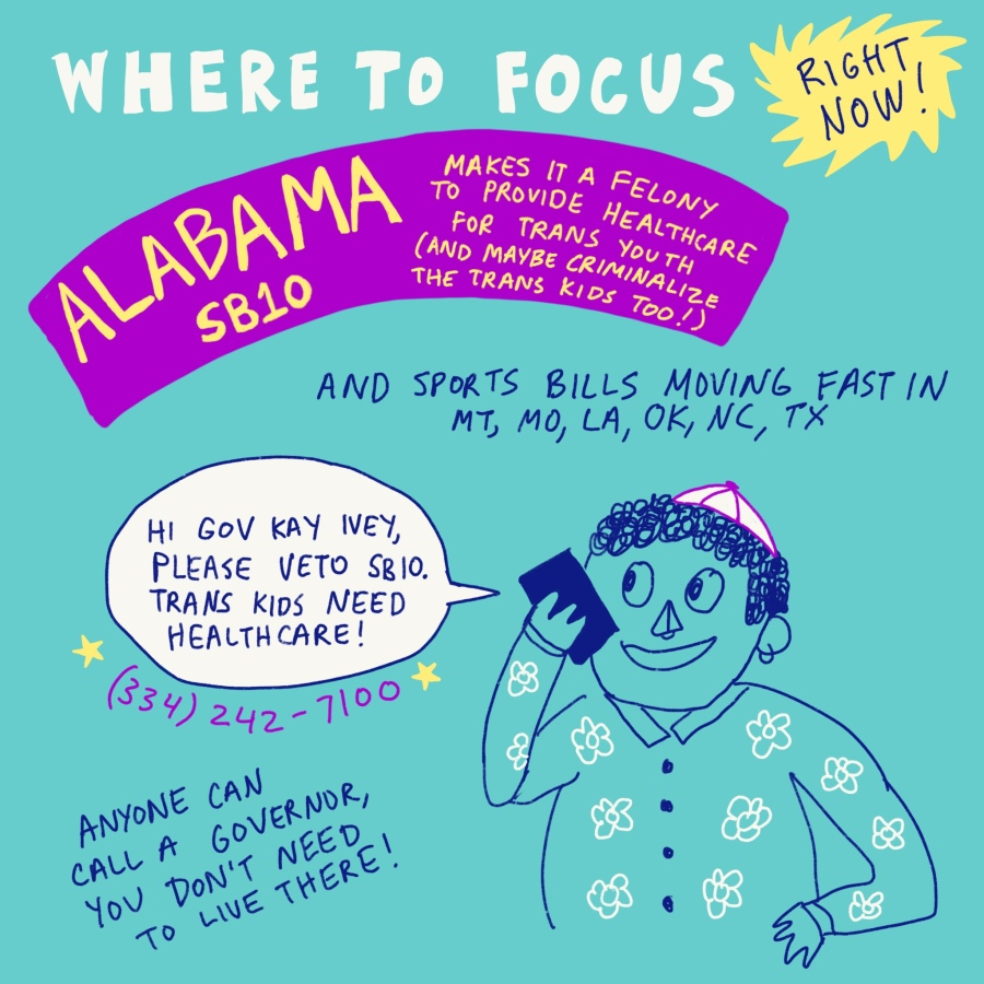 """Where to focus right now! Alabama SB10 makes it a felony to provide healthcare for trans youth (and maybe criminalize the trans kids too!) And sports bills moving fast in MT, MO, LA, OK, MC, TX."" Drawing of a person making a phone call saying, ""Hi Gov Kay Ivey, Please veto SB10. Trans kids need healthcare!"" Below the speech bubble is the phone number (334)242-7100. ""Anyone can call a governor, you don't need to live there!"""