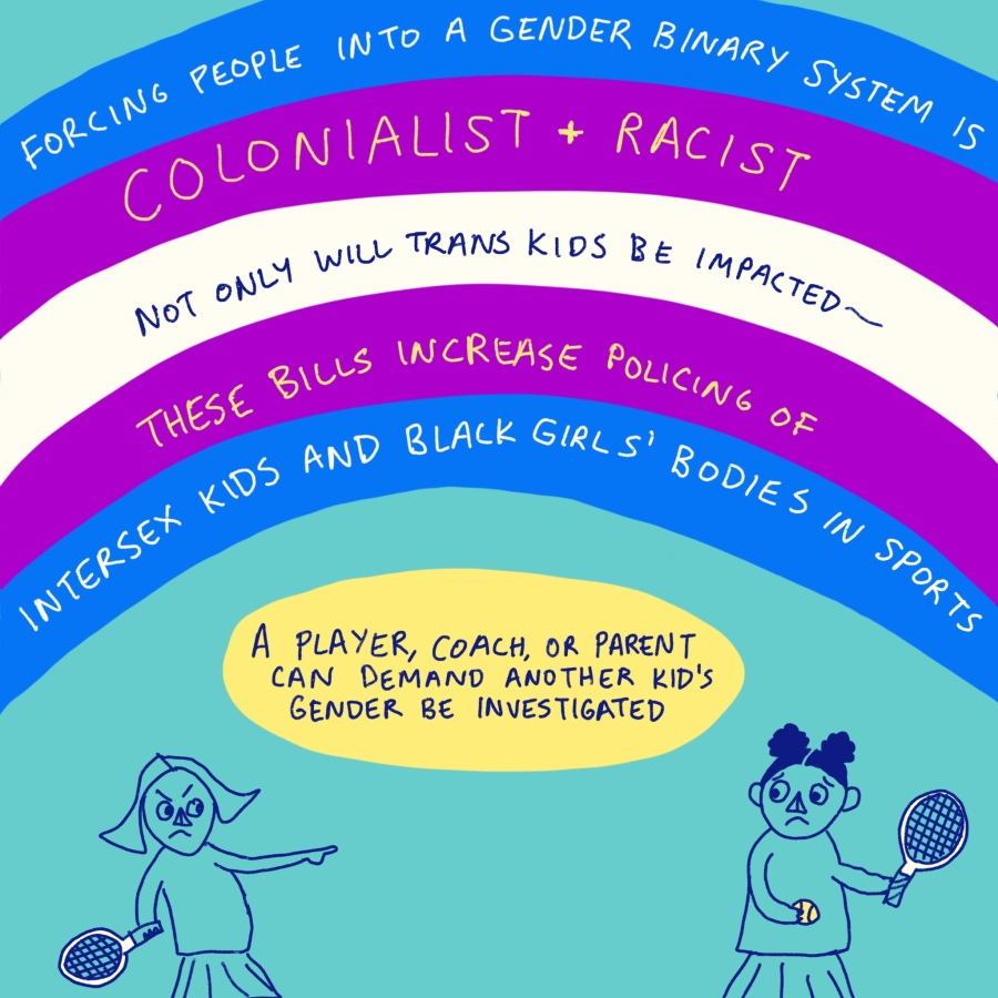 """Forcing people into a gender binary system is colonialist + racist. Not only will trans kids be impacted- these bills increase policing of intersex kids and Black girls' bodies in sports. A player coach, or parent can demand another kid's gender be investigated."" A drawing of two kids holding tennis rackets and one kid is pointing accusingly at the other one."