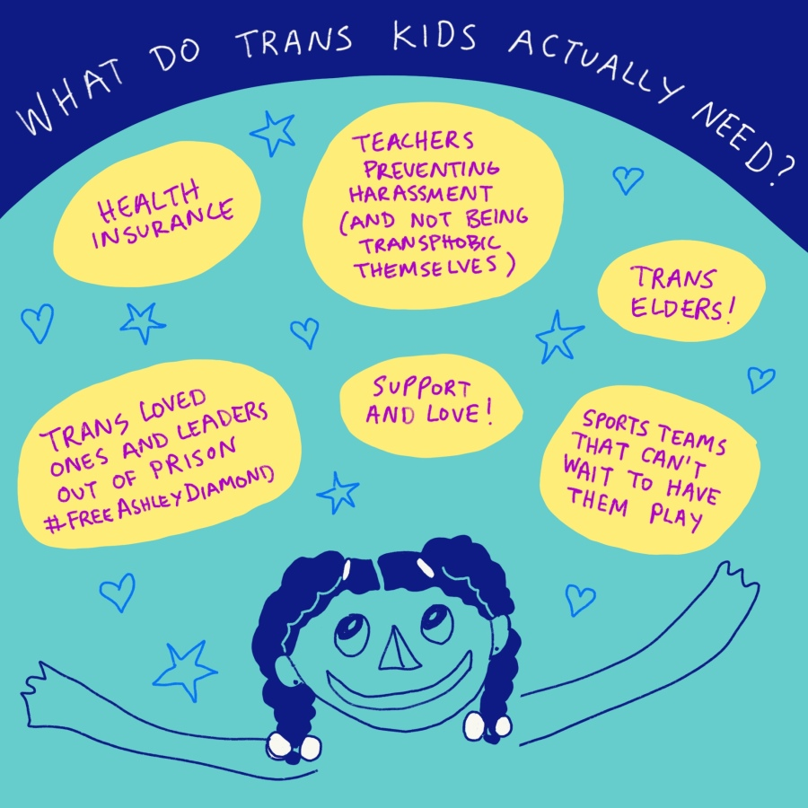 """What do trans kids actually need? Health insurance. Teachers preventing harassment (and not being transphobic themselves). Trans elders! Support and love! Trans loved ones and leaders out of prison #freeAshleyDiamond. Sports teams that can't wait to have them play."" Drawing of a kid looking up with lots of hearts and stars."
