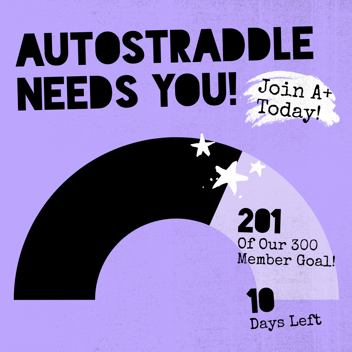Autostraddle Needs You! Join A+ Today! 201 of our 300 Member Goal! 10 Days Left. Image description: an archway fills with black to visually indicate we are nearing our goal.