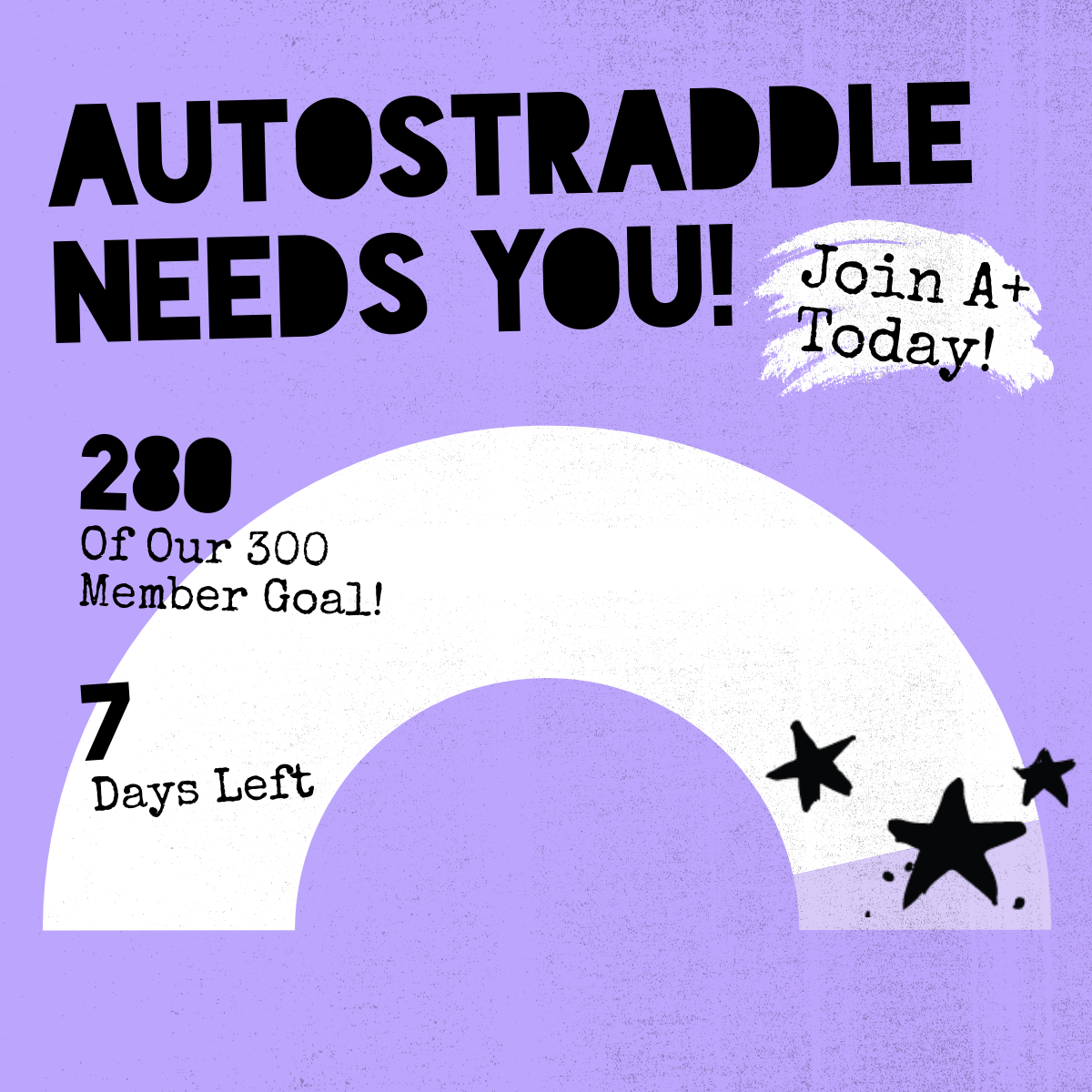 Autpstraddle Needs You! Join A+ Today! 280 of our 300 Member Goal! 7 Days left.