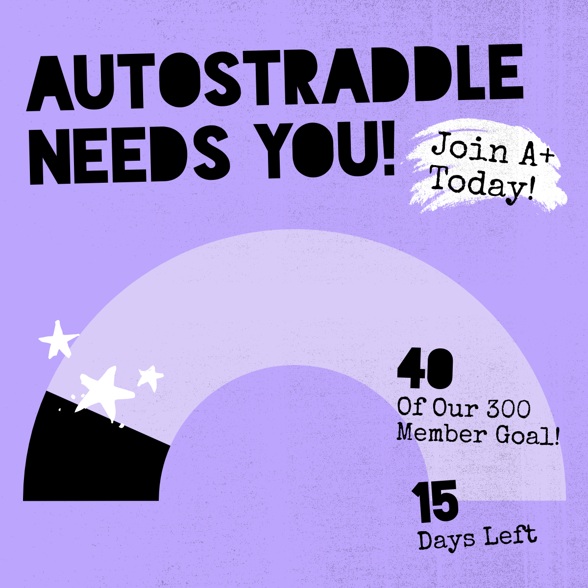 A tracker with a rainbow arc type shape. Text reads Autostraddle Needs You! Join A+ Today! 40 of our 300 Member Goal! 15 Days Left!></a></p> </div> </aside><!-- Sidebar for All Vistors --> <aside id=