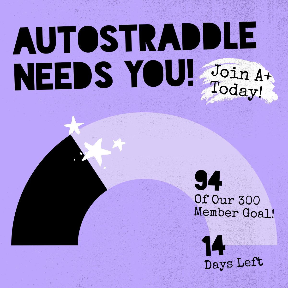 Autostraddle Needs You! Join A+ Today! 94 of our 300 member goal! 14 days left