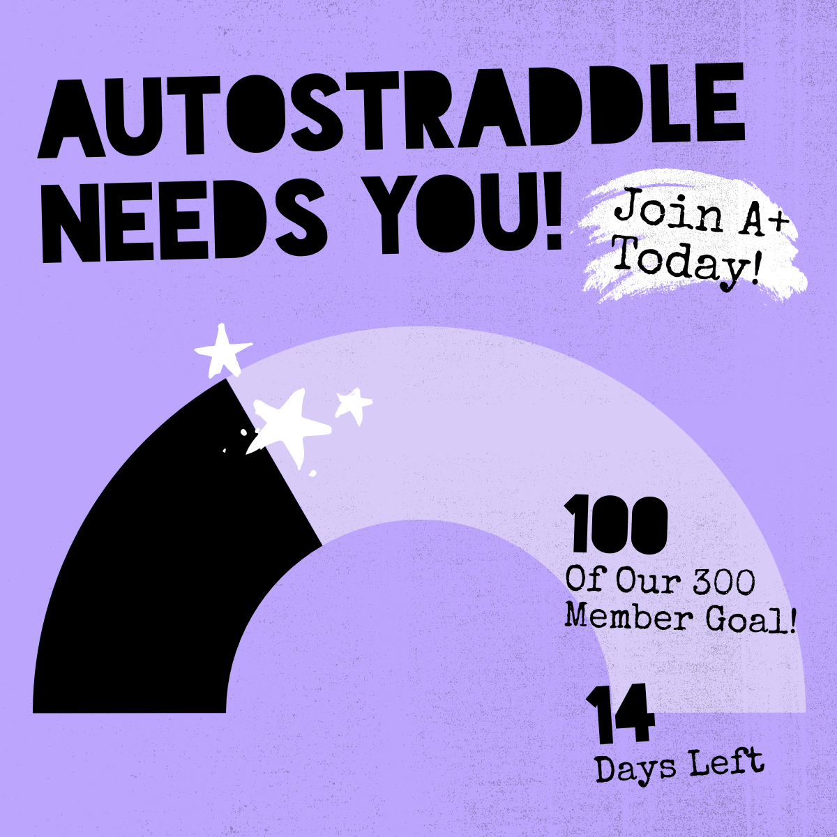 Autostraddle Needs You! Join A+ Today! 100 of our 300 member goal! 14 days left