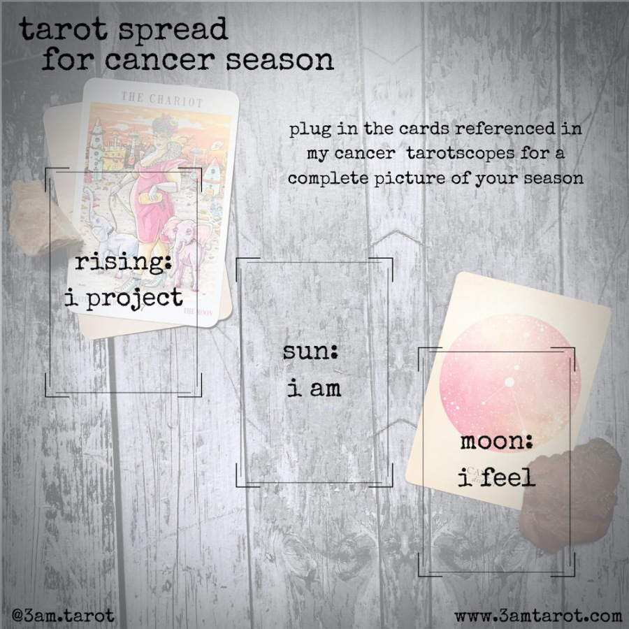 The tarot spread for cancer season: Plug in the cards referenced in my cancer tarotscopes for a complete picture of your season. Rising: I project; Sun: I am; Moon: I feel