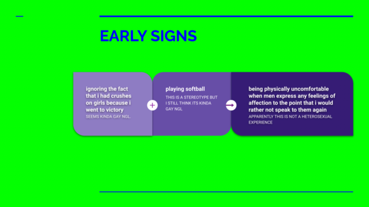 A chart against a green background outlines the early signs of being gay, including that the author ignored having crushes on girls because they went to Victory, an all girls Christian school.