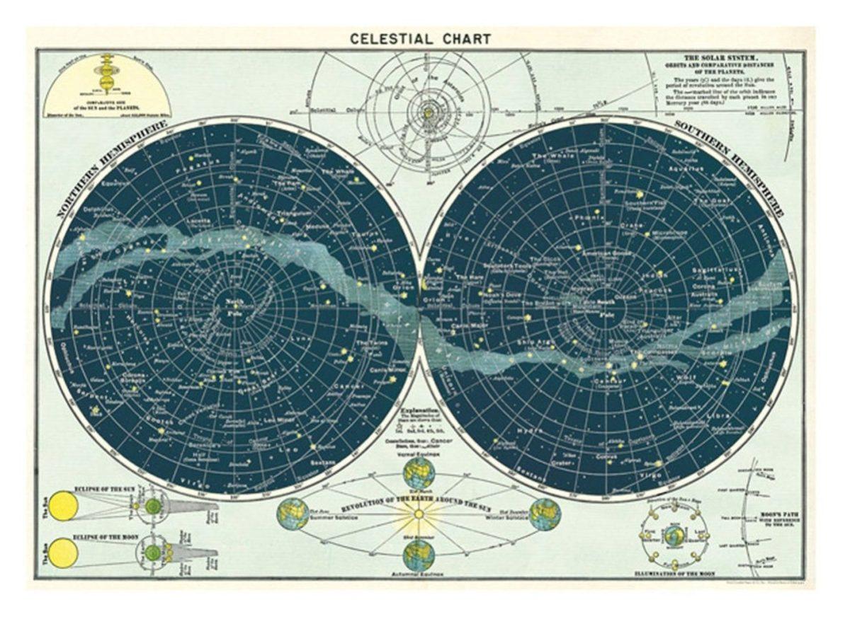 Celestial Chart Paper