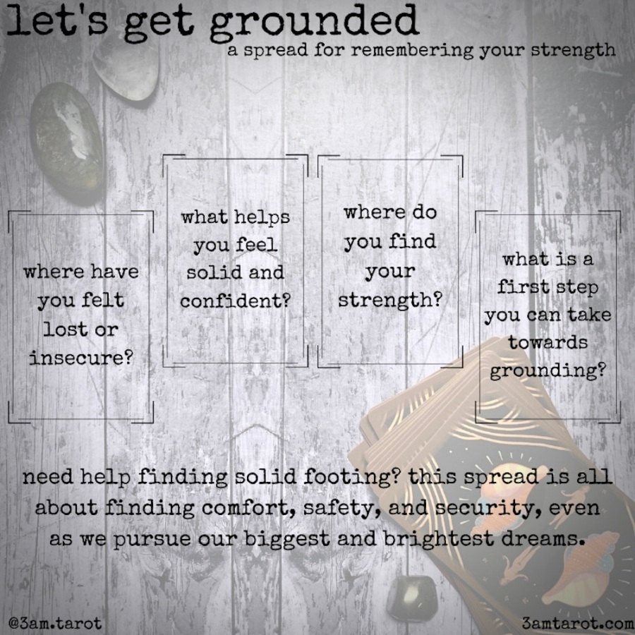 """A tarot spread diagram for getting grounded and remembering your strength: four spots for four tarot cards, meaning of card positions reading left to right """"Where have you felt lost or insecure?"""" """"What helps you feel solid and confident?"""" """"Where do you find your strength?"""" """"What is a first step you can take toward grounding?"""" A caption below the spread reads """"Need help finding solid footing? This spread is all about finding comfort, safety and security, even as we pursue our biggest and brightest dreams."""""""