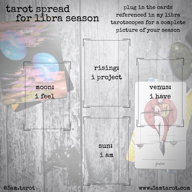 tarot spread layout for a four card reading: sun/i am, moon/i feel, rising/i project, venus/i have