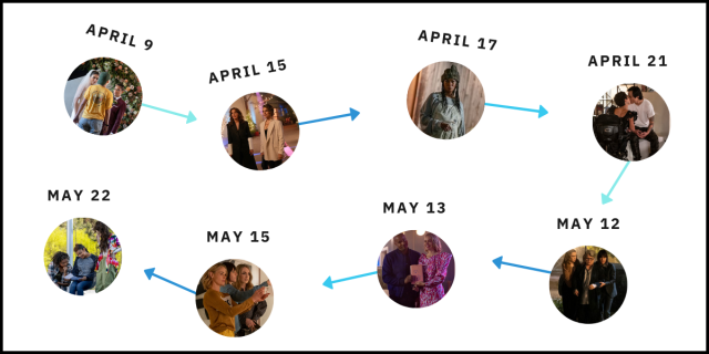 Timeline of The L Word Generation Q